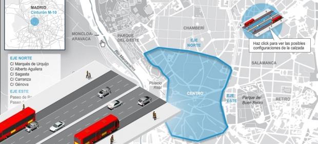 Los M-10, el anillo ciclista del centro de Madrid